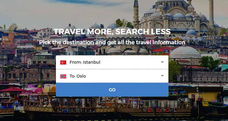 En Faydalı Seyahat ve Rota Planlama Uygulamaları