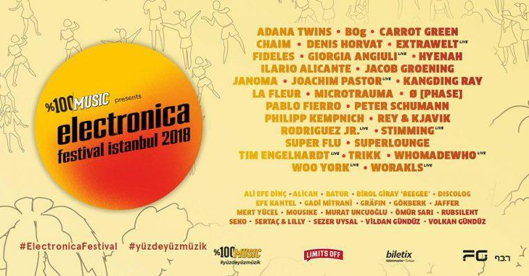 Temmuz İstanbul Etkinlik | Electronica Festival